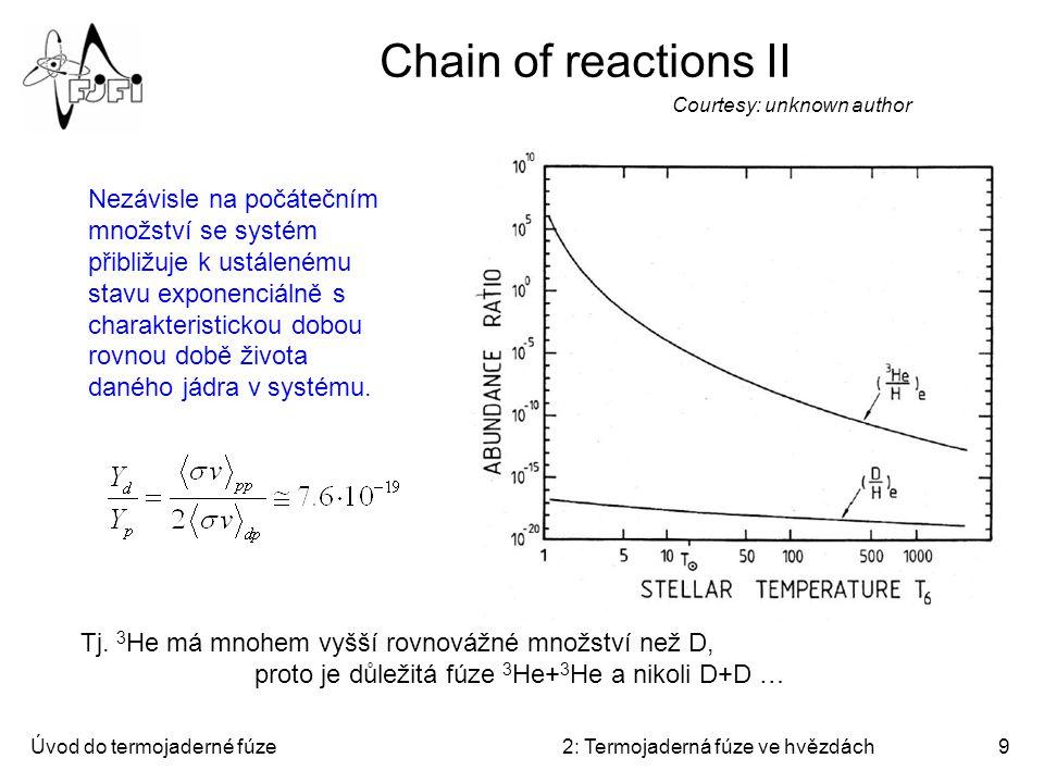 Úvod do termojaderné fúze2: Termojaderná fúze ve hvězdách9 Chain of reactions II Courtesy: unknown author Tj. 3 He má mnohem vyšší rovnovážné množství