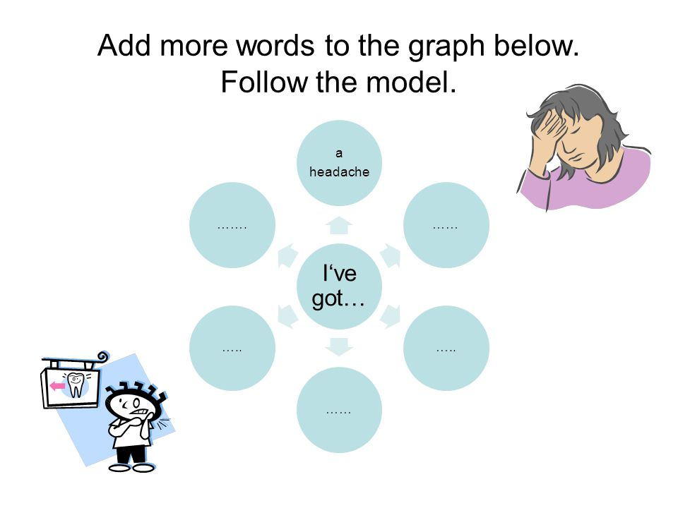 Add more words to the graph bellow. My ….. hurts. back…..