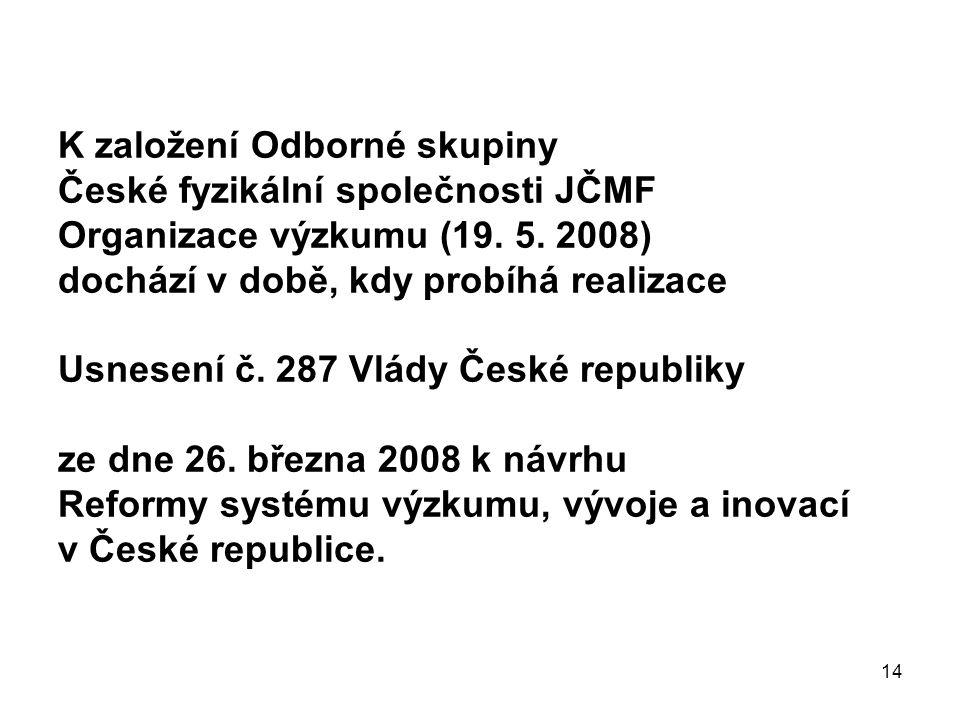 14 K založení Odborné skupiny České fyzikální společnosti JČMF Organizace výzkumu (19. 5. 2008) dochází v době, kdy probíhá realizace Usnesení č. 287