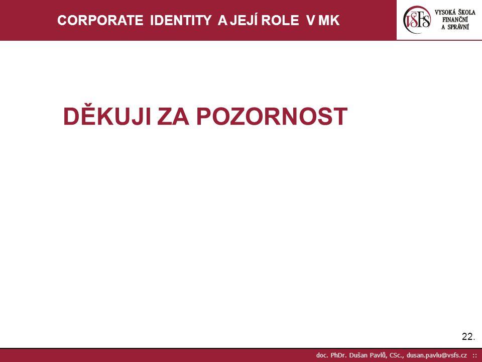 22. doc. PhDr. Dušan Pavlů, CSc., dusan.pavlu@vsfs.cz :: CORPORATE IDENTITY A JEJÍ ROLE V MK DĚKUJI ZA POZORNOST