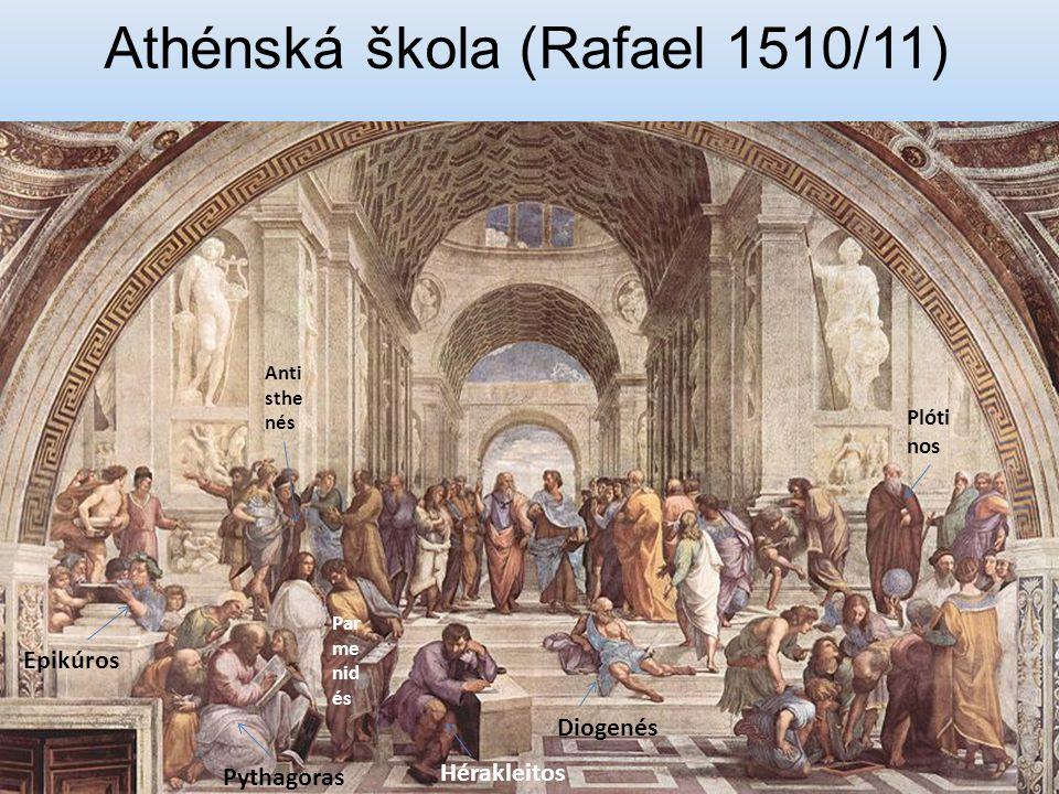 Athénská škola (Rafael 1510/11) Anti sthe nés Epikúros Diogenés Pythagoras Hérakleitos Par me nid és Plóti nos