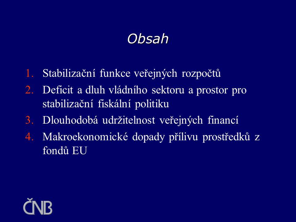 Obsah 1.Stabilizační funkce veřejných rozpočtů 2.Deficit a dluh vládního sektoru a prostor pro stabilizační fiskální politiku 3.Dlouhodobá udržitelnos