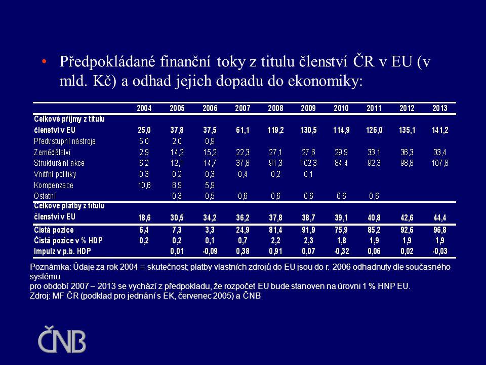 Předpokládané finanční toky z titulu členství ČR v EU (v mld. Kč) a odhad jejich dopadu do ekonomiky: Poznámka: Údaje za rok 2004 = skutečnost; platby