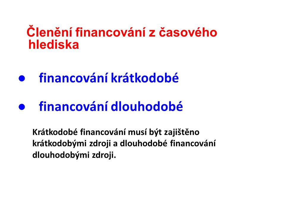 Členění financování z časového hlediska ● financování krátkodobé ● financování dlouhodobé Krátkodobé financování musí být zajištěno krátkodobými zdroji a dlouhodobé financování dlouhodobými zdroji.