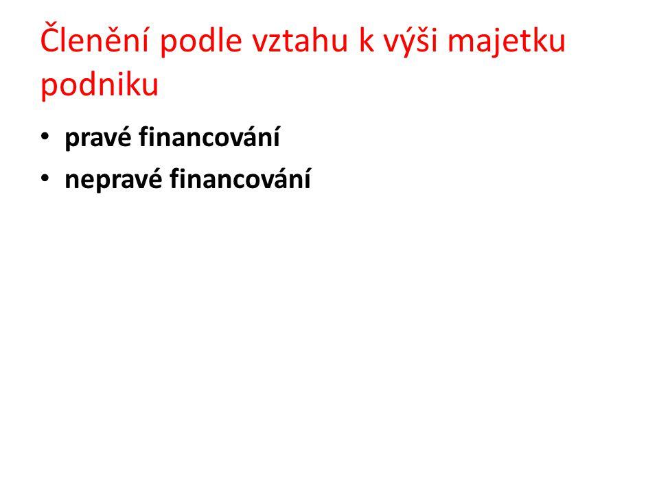 Opakování 1.Jaké je základní členění zdrojů financování.