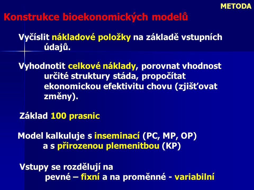 METODA Konstrukce bioekonomických modelů Vyčíslit nákladové položky na základě vstupních údajů. Vyhodnotit celkové náklady, porovnat vhodnost určité s