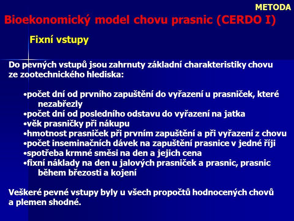 METODA Bioekonomický model chovu prasnic (CERDO I) Fixní vstupy Do pevných vstupů jsou zahrnuty základní charakteristiky chovu ze zootechnického hledi