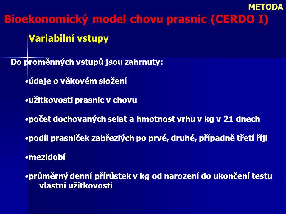 METODA Bioekonomický model chovu prasnic (CERDO I) Variabilní vstupy Do proměnných vstupů jsou zahrnuty: údaje o věkovém složení užitkovosti prasnic v