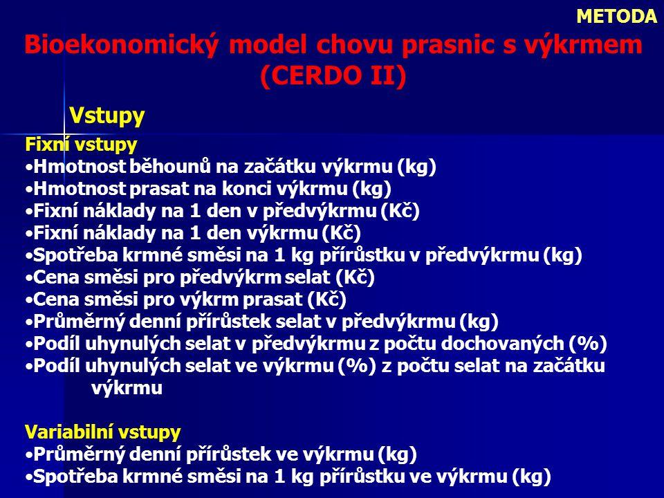 METODA Bioekonomický model chovu prasnic s výkrmem (CERDO II) Vstupy Fixní vstupy Hmotnost běhounů na začátku výkrmu (kg) Hmotnost prasat na konci výkrmu (kg) Fixní náklady na 1 den v předvýkrmu (Kč) Fixní náklady na 1 den výkrmu (Kč) Spotřeba krmné směsi na 1 kg přírůstku v předvýkrmu (kg) Cena směsi pro předvýkrm selat (Kč) Cena směsi pro výkrm prasat (Kč) Průměrný denní přírůstek selat v předvýkrmu (kg) Podíl uhynulých selat v předvýkrmu z počtu dochovaných (%) Podíl uhynulých selat ve výkrmu (%) z počtu selat na začátku výkrmu Variabilní vstupy Průměrný denní přírůstek ve výkrmu (kg) Spotřeba krmné směsi na 1 kg přírůstku ve výkrmu (kg)