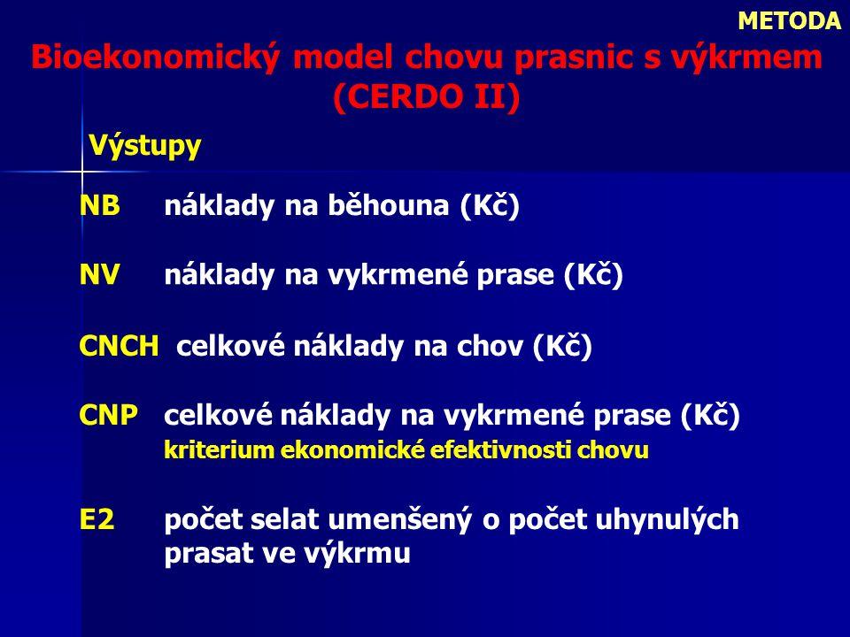 METODA Bioekonomický model chovu prasnic s výkrmem (CERDO II) Výstupy NB náklady na běhouna (Kč) NVnáklady na vykrmené prase (Kč) CNCH celkové náklady na chov (Kč) CNPcelkové náklady na vykrmené prase (Kč) kriterium ekonomické efektivnosti chovu E2počet selat umenšený o počet uhynulých prasat ve výkrmu
