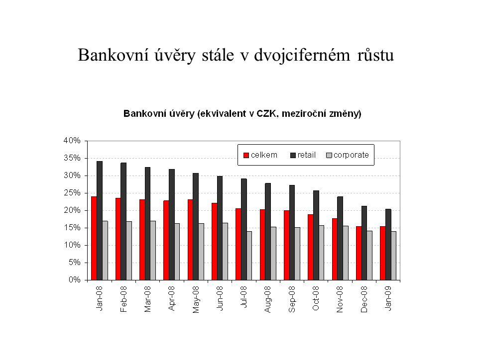 Bankovní úvěry stále v dvojciferném růstu 2