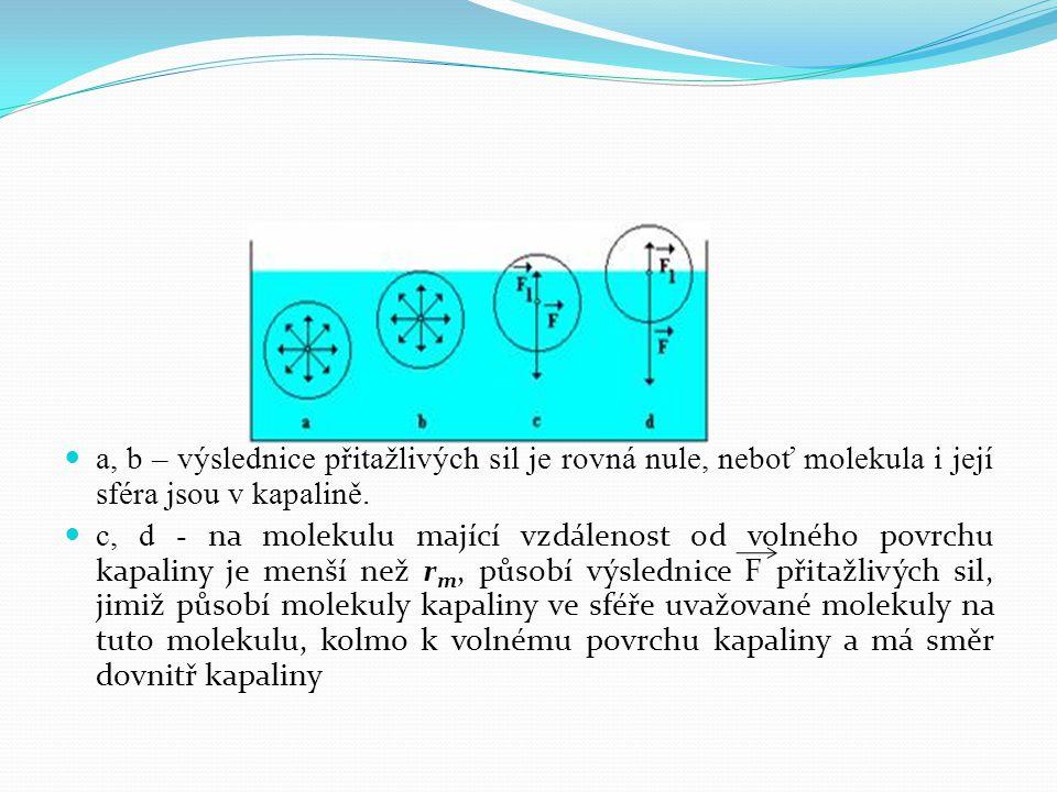 a, b – výslednice přitažlivých sil je rovná nule, neboť molekula i její sféra jsou v kapalině. c, d - na molekulu mající vzdálenost od volného povrchu