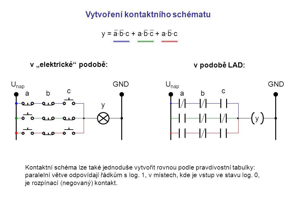 """y = a·b·c + a·b·c + a·b·c Vytvoření kontaktního schématu v """"elektrické podobě: U nap GND ab c y v podobě LAD: U nap GND ab c y Kontaktní schéma lze také jednoduše vytvořit rovnou podle pravdivostní tabulky: paralelní větve odpovídají řádkům s log."""