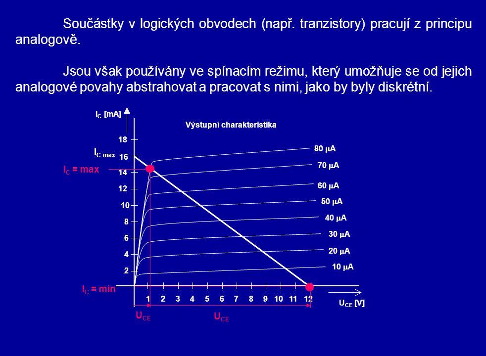 Součástky v logických obvodech (např. tranzistory) pracují z principu analogově.