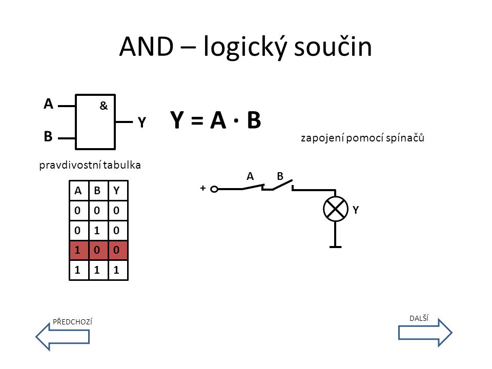 AND – logický součin & A B Y Y = A · B pravdivostní tabulka A 0 0 1 1 B 0 1 0 1 Y 0 0 0 1 B Y A zapojení pomocí spínačů + PŘEDCHOZÍ DALŠÍ