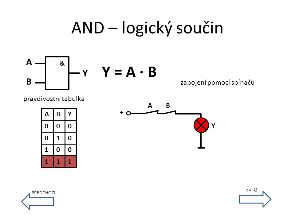 AND – logický součin & A B Y Y = A · B pravdivostní tabulka A 0 0 1 1 B 0 1 0 1 Y 0 0 0 1 BA Y zapojení pomocí spínačů + PŘEDCHOZÍ DALŠÍ