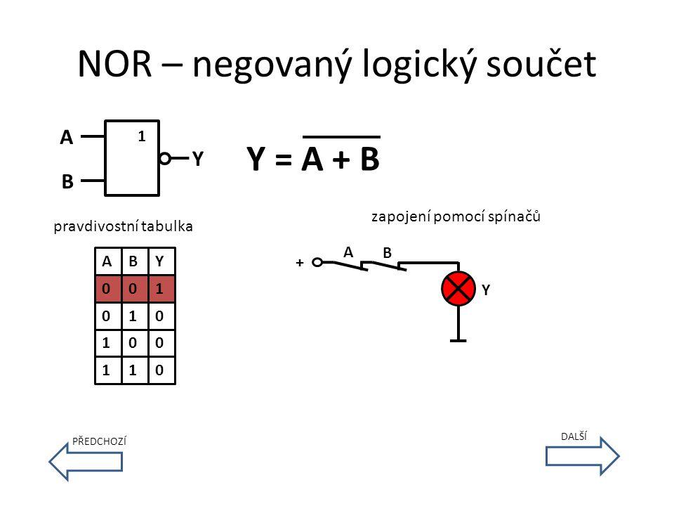 NOR – negovaný logický součet 1 A B Y Y = A + B pravdivostní tabulka A 0 0 1 1 B 0 1 0 1 Y 1 0 0 0 zapojení pomocí spínačů B Y A + PŘEDCHOZÍ DALŠÍ