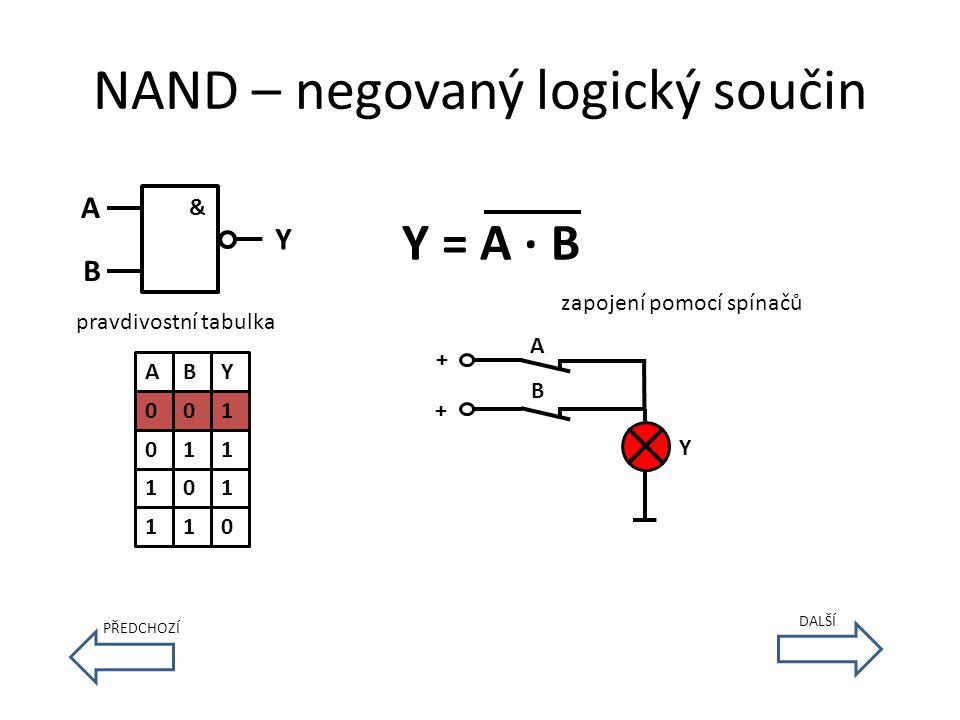 NAND – negovaný logický součin & A B Y Y = A · B pravdivostní tabulka A 0 0 1 1 B 0 1 0 1 Y 1 1 1 0 zapojení pomocí spínačů B A + + Y PŘEDCHOZÍ DALŠÍ