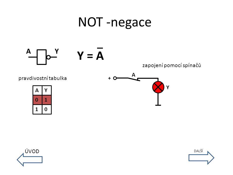 NOT -negace AY Y = A pravdivostní tabulka A 0 1 Y 1 0 A Y zapojení pomocí spínačů + ÚVOD DALŠÍ