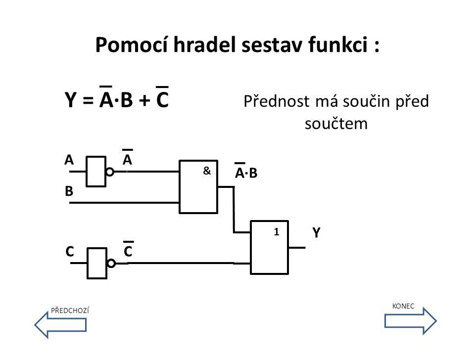 Pomocí hradel sestav funkci : Y = A·B + C Přednost má součin před součtem &1 AA CCCC B A·B Y KONEC PŘEDCHOZÍ