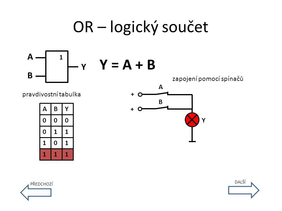 OR – logický součet 1 A Y B Y = A + B pravdivostní tabulka A 0 0 1 1 B 0 1 0 1 Y 0 1 1 1 B A Y zapojení pomocí spínačů + + PŘEDCHOZÍ DALŠÍ