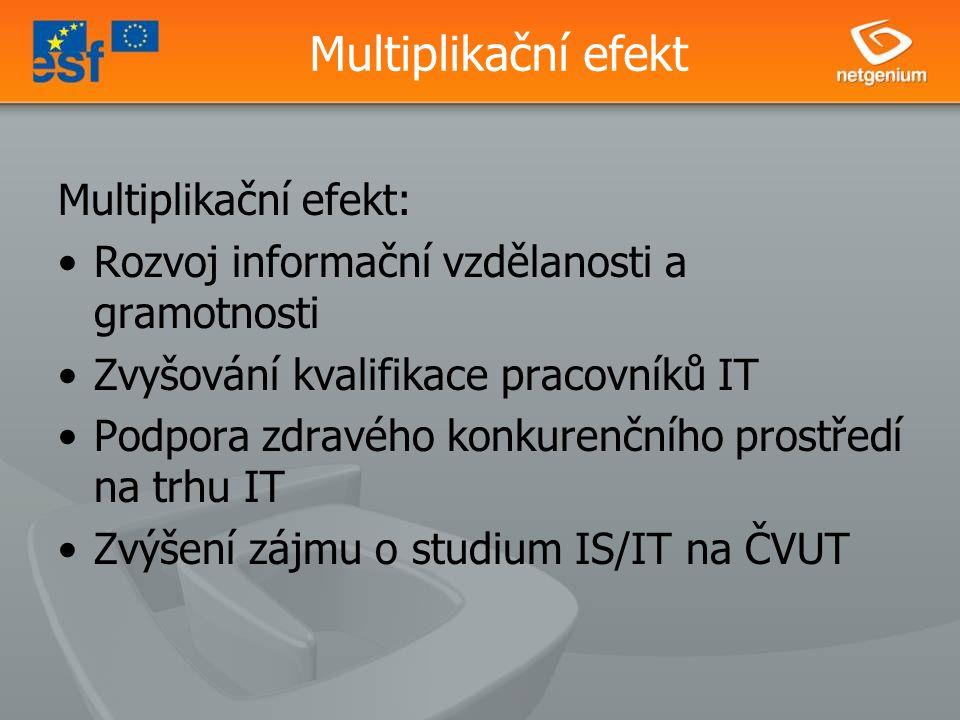 Multiplikační efekt Multiplikační efekt: Rozvoj informační vzdělanosti a gramotnosti Zvyšování kvalifikace pracovníků IT Podpora zdravého konkurenčního prostředí na trhu IT Zvýšení zájmu o studium IS/IT na ČVUT