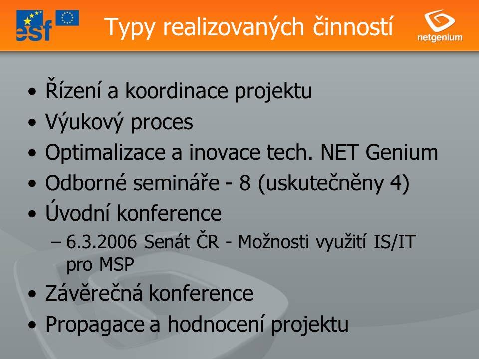 Typy realizovaných činností Řízení a koordinace projektu Výukový proces Optimalizace a inovace tech.