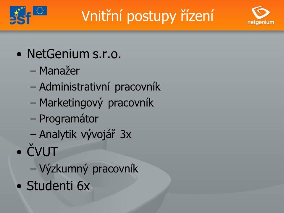 Vnitřní postupy řízení NetGenium s.r.o.