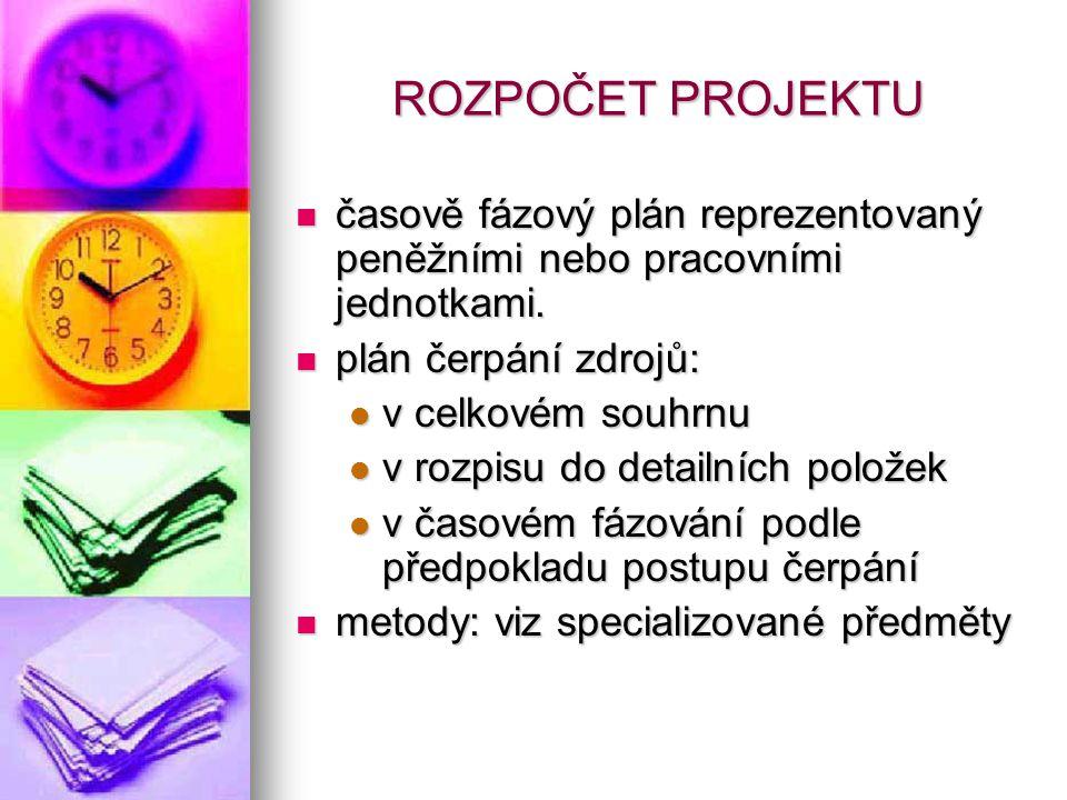 ROZPOČET PROJEKTU časově fázový plán reprezentovaný peněžními nebo pracovními jednotkami. časově fázový plán reprezentovaný peněžními nebo pracovními