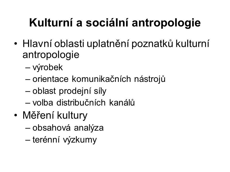 Kulturní a sociální antropologie Hlavní oblasti uplatnění poznatků kulturní antropologie –výrobek –orientace komunikačních nástrojů –oblast prodejní s