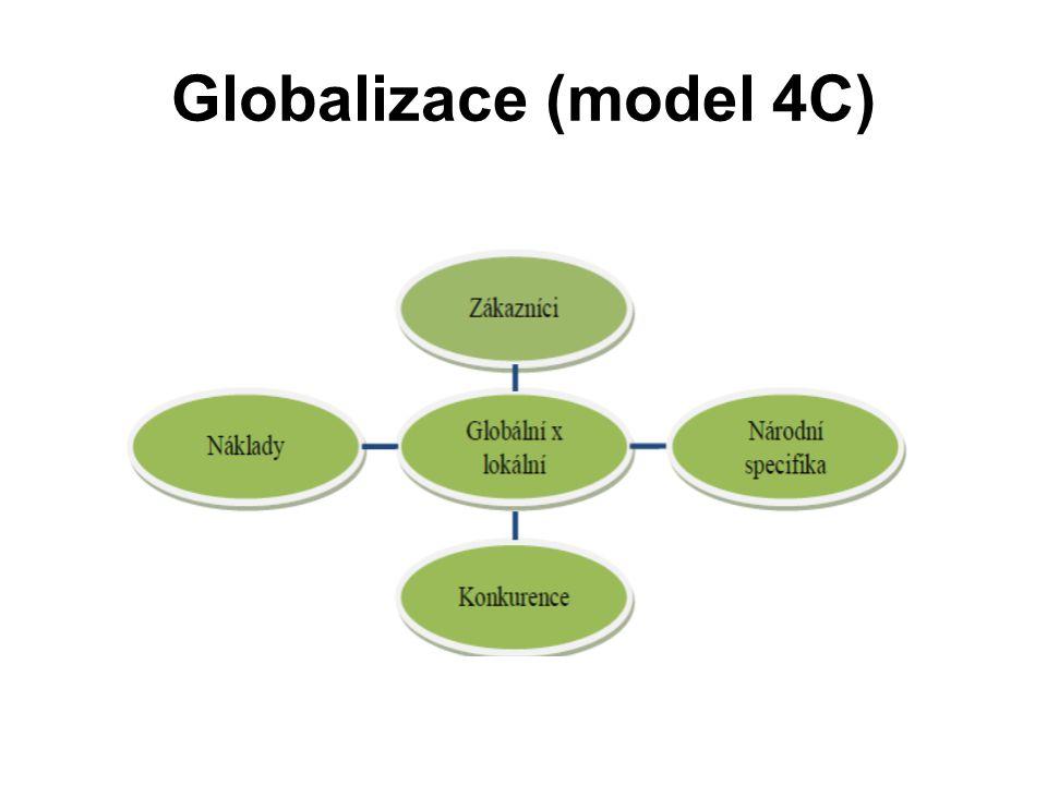 Globalizace (model 4C)