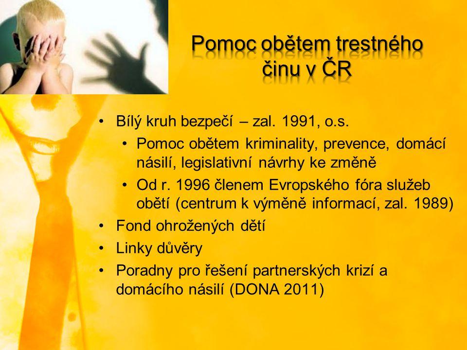 Bílý kruh bezpečí – zal. 1991, o.s. Pomoc obětem kriminality, prevence, domácí násilí, legislativní návrhy ke změně Od r. 1996 členem Evropského fóra