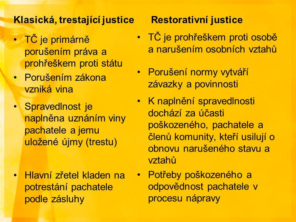 Klasická, trestající justice TČ je primárně porušením práva a prohřeškem proti státu Porušením zákona vzniká vina Spravedlnost je naplněna uznáním vin