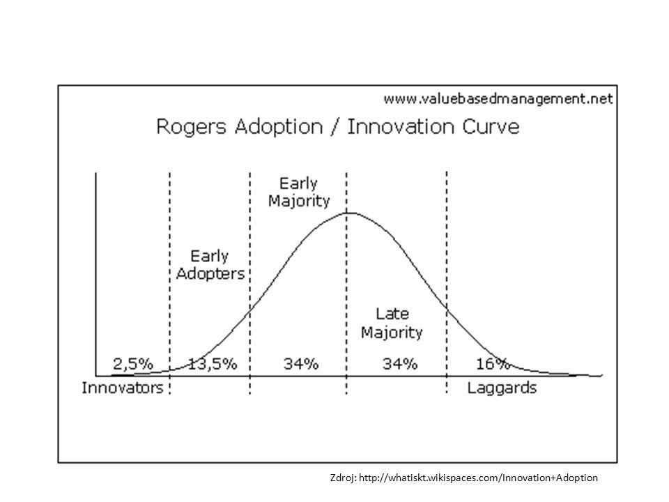 Příklady působení médií dlouhodobá: - šíření inovací (know-how, gramotnosti, demokracie atp., Rogers a Shoemaker, 60.