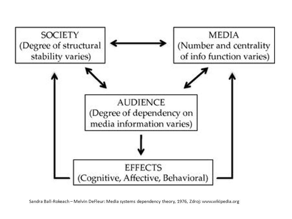 Příklady působení médií dlouhodobá: sociální kontrola a formování vědomí - selektivní nepozornost (W.