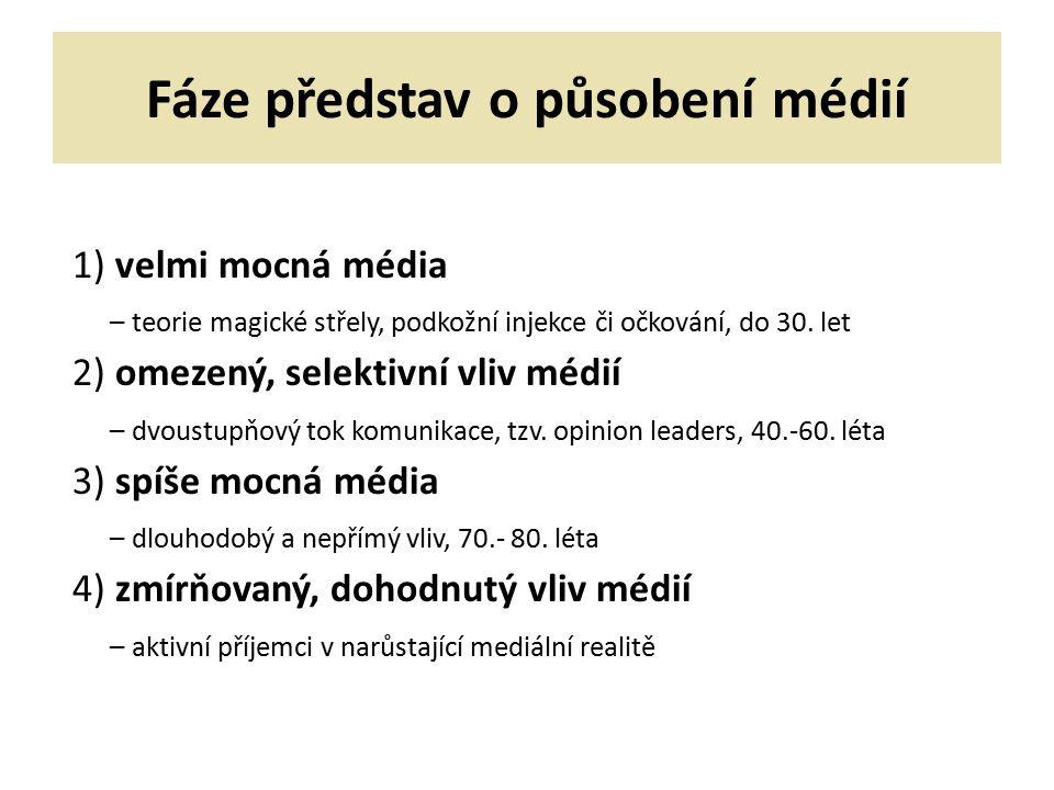 Jaké je působení médií.