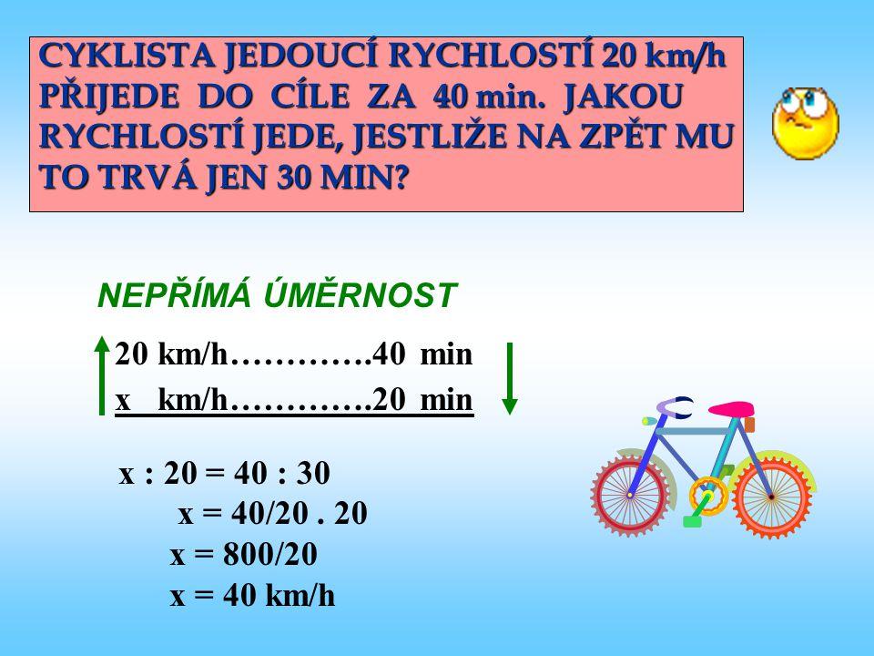 20 km/h………….40 min x km/h………….20 min CYKLISTA JEDOUCÍ RYCHLOSTÍ 20 km/h PŘIJEDE DO CÍLE ZA 40 min. JAKOU RYCHLOSTÍ JEDE, JESTLIŽE NA ZPĚT MU TO TRVÁ J