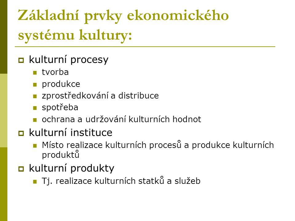 Základní prvky ekonomického systému kultury:  kulturní procesy tvorba produkce zprostředkování a distribuce spotřeba ochrana a udržování kulturních h