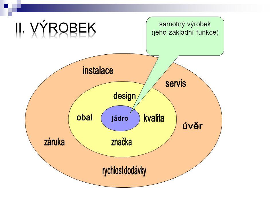 jádro samotný výrobek (jeho základní funkce)