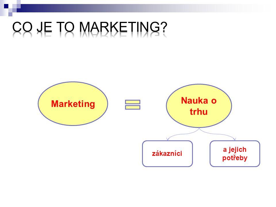 Potřeba = pociťovaný nedostatek, který se snažím odstranit pomocí spotřeby statků a služeb Potřeby zákazníka Marketingový výzkum Nástroje market.