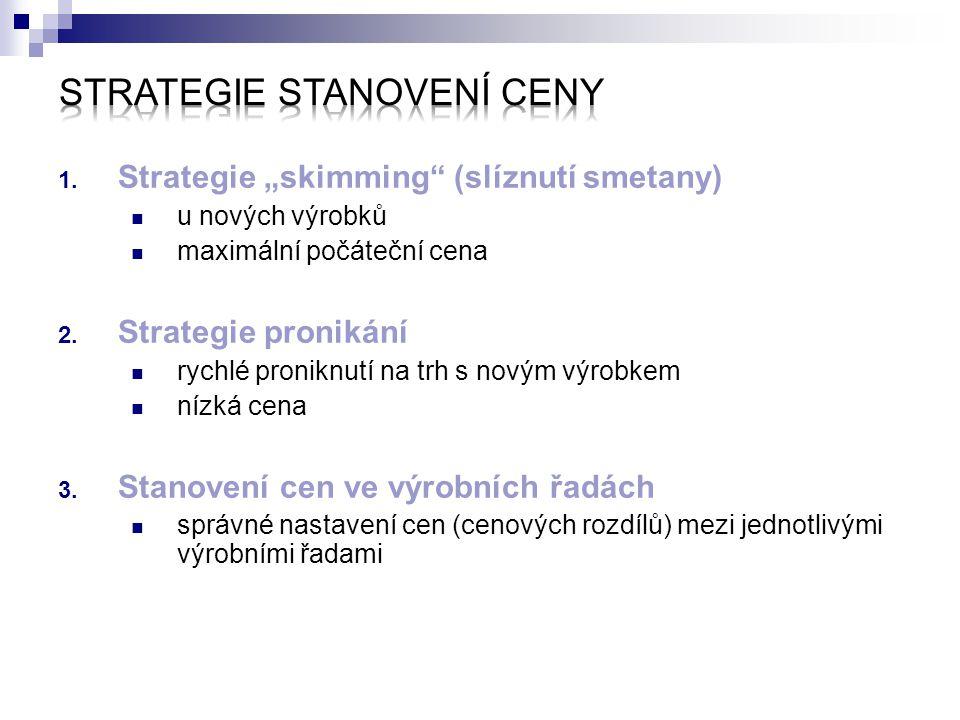 """1. Strategie """"skimming"""" (slíznutí smetany) u nových výrobků maximální počáteční cena 2. Strategie pronikání rychlé proniknutí na trh s novým výrobkem"""