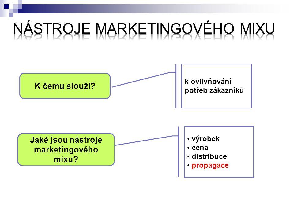 K čemu slouží? Jaké jsou nástroje marketingového mixu? k ovlivňování potřeb zákazníků výrobek cena distribuce propagace