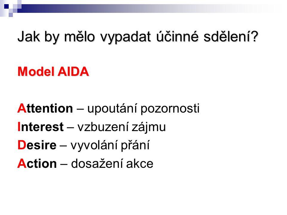 Jak by mělo vypadat účinné sdělení? Model AIDA Attention – upoutání pozornosti Interest – vzbuzení zájmu Desire – vyvolání přání Action – dosažení akc