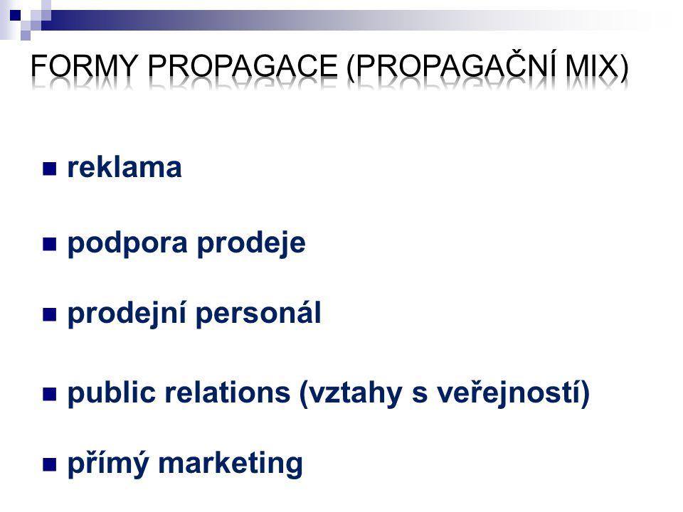 reklama podpora prodeje prodejní personál public relations (vztahy s veřejností) přímý marketing
