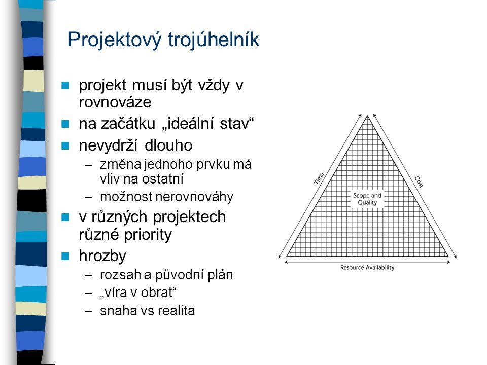 """Projektový trojúhelník projekt musí být vždy v rovnováze na začátku """"ideální stav"""" nevydrží dlouho –změna jednoho prvku má vliv na ostatní –možnost ne"""