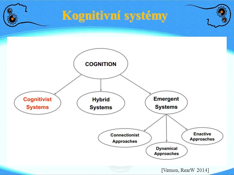 Kognitivní systémy [Vernon, RearW 2014]