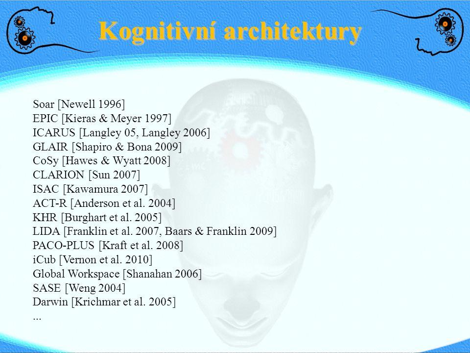 Kognitivní architektury Soar [Newell 1996] EPIC [Kieras & Meyer 1997] ICARUS [Langley 05, Langley 2006] GLAIR [Shapiro & Bona 2009] CoSy [Hawes & Wyat