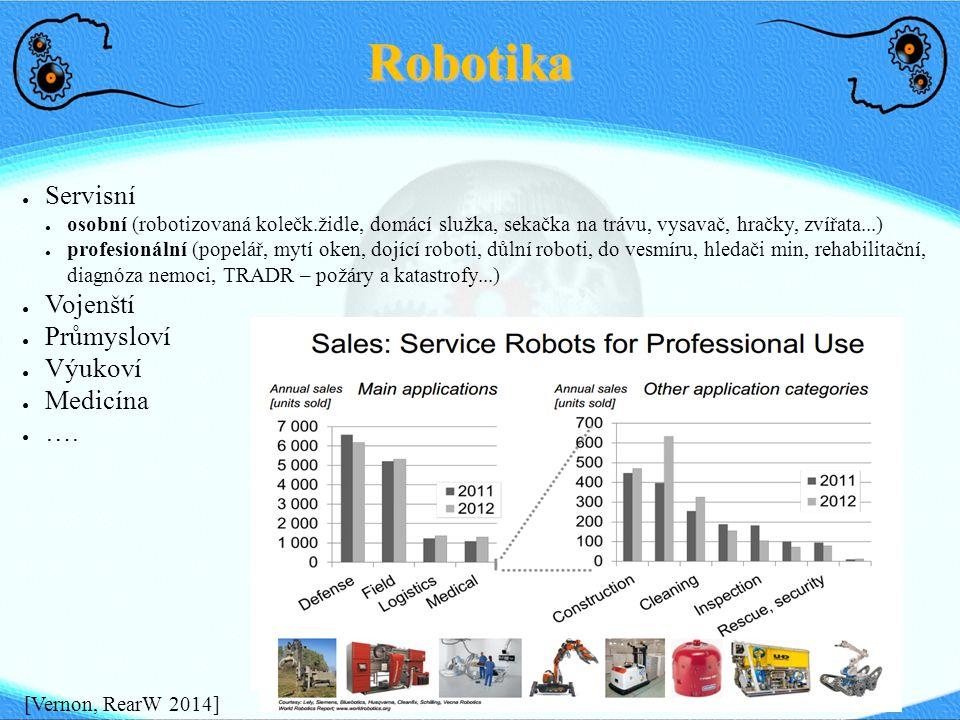 Robotika ● Servisní ● osobní (robotizovaná kolečk.židle, domácí služka, sekačka na trávu, vysavač, hračky, zvířata...) ● profesionální (popelář, mytí