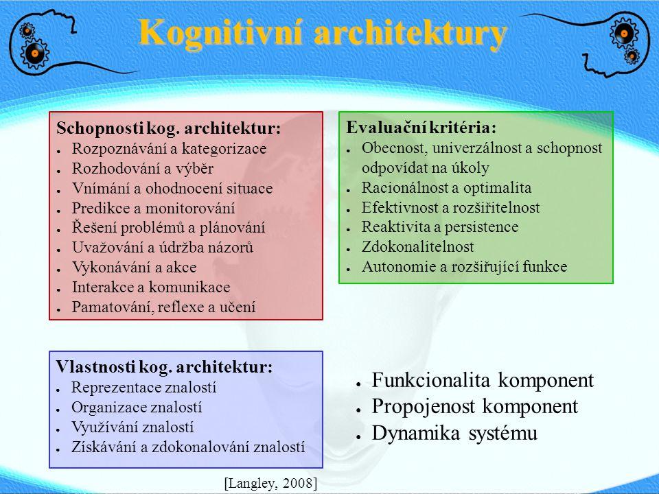 Kognitivní architektury Vlastnosti kog. architektur: ● Reprezentace znalostí ● Organizace znalostí ● Využívání znalostí ● Získávání a zdokonalování zn