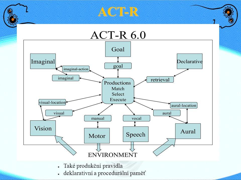 ACT-R ● Také produkční pravidla ● deklarativní a procedurální paměť